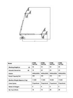 Allgemeine Eigenschaften für die Feuerfahrzeuge mit den teleskopischen Gelenkbühnen